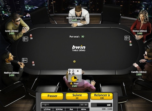 table de poker bwin